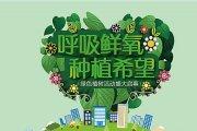 2017植树节活动策划方案推荐